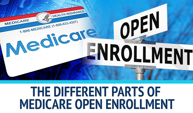 Know The Basics Of Medicare's Open Enrollment