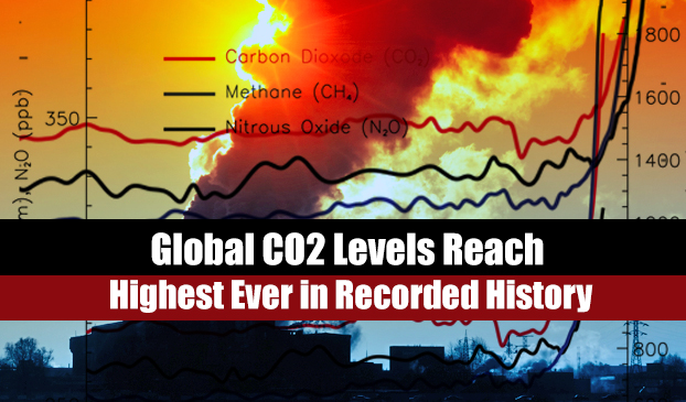 Global Co2 Levels Reach Highest Ever In Recorded History
